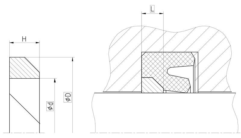 Рекомендации к размерам опорного кольца ST11