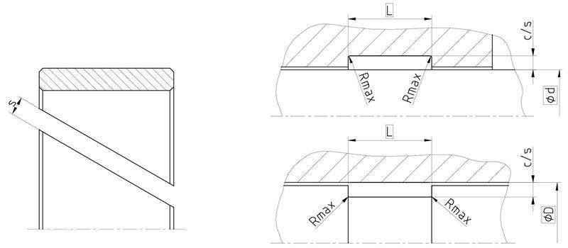 Рекомендации к размерам направляющего кольца F01