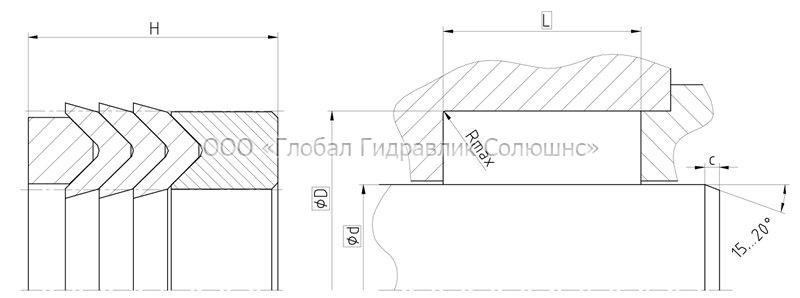 Рекомендации к размерам уплотняемых деталей S1012-T