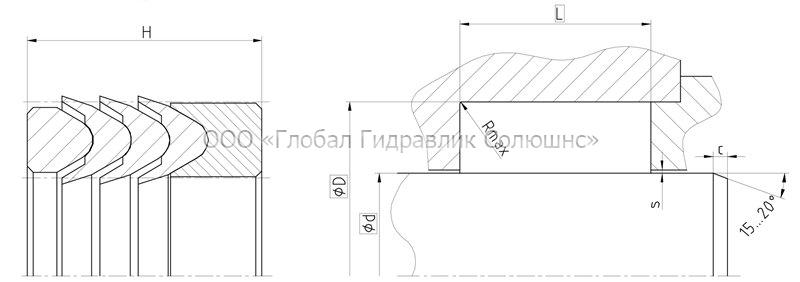 Рекомендации к размерам уплотняемых деталей S1315-T