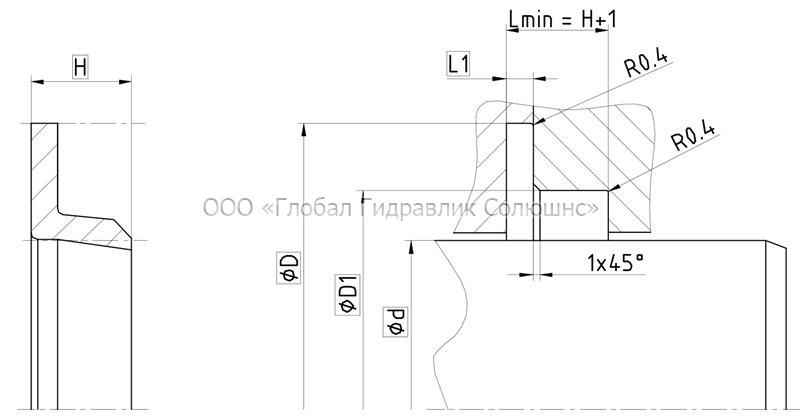 Рекомендации к размерам уплотняемых деталей S16-B
