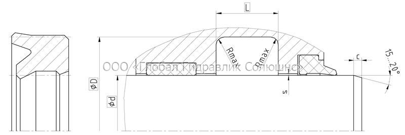 Рекомендации к размерам уплотняемых деталей S17-P