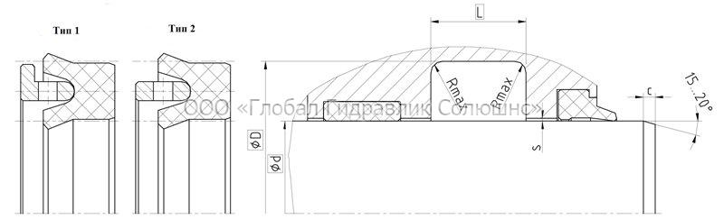 Рекомендации к размерам уплотняемых деталей S22-R