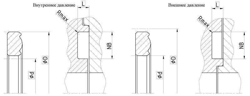 Уплотнение вала R20-P. Фланцевое уплотнение