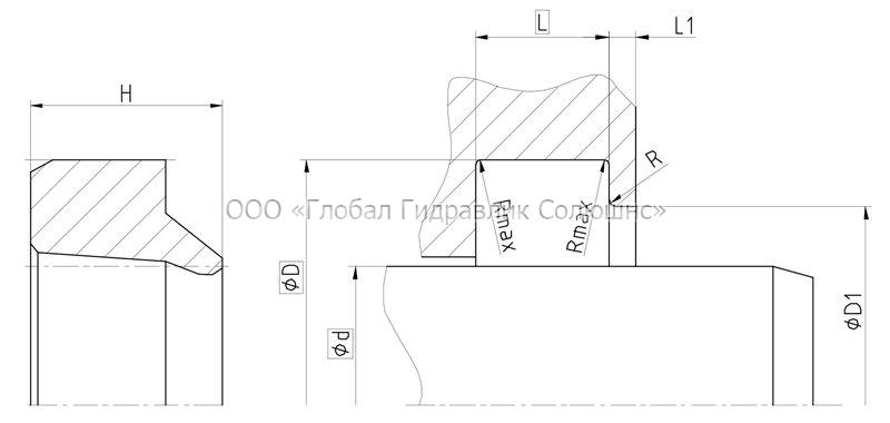 Рекомендации к размерам уплотняемых деталей A05-B