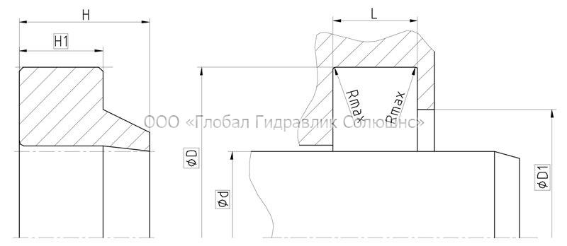 Рекомендации к размерам уплотняемых деталей A10-A