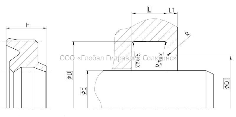Рекомендації до розмірів ущільнювальних деталей A11-A