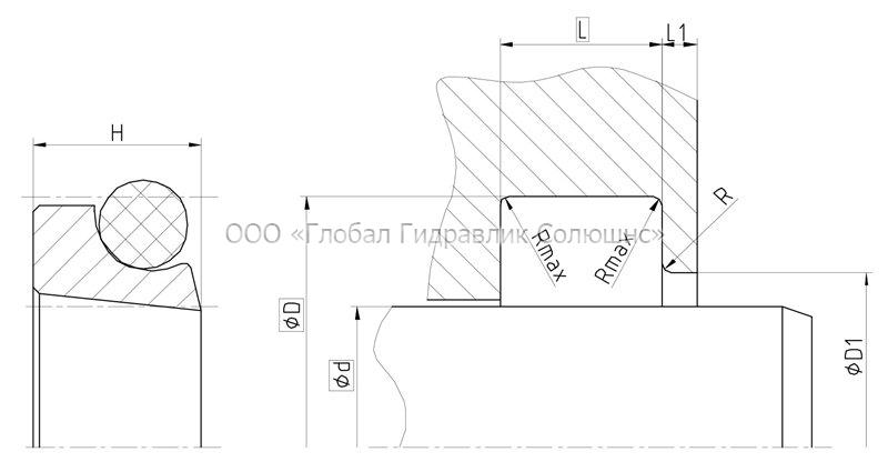Рекомендации к размерам уплотняемых деталей A25-F